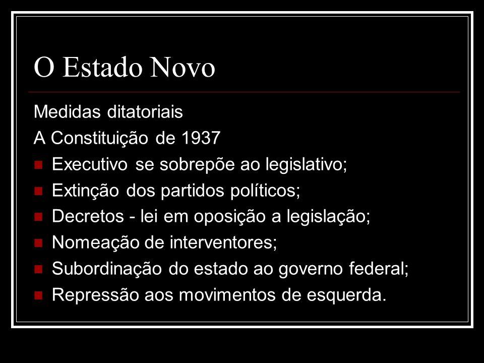 O Estado Novo Medidas ditatoriais A Constituição de 1937 Executivo se sobrepõe ao legislativo; Extinção dos partidos políticos; Decretos - lei em opos