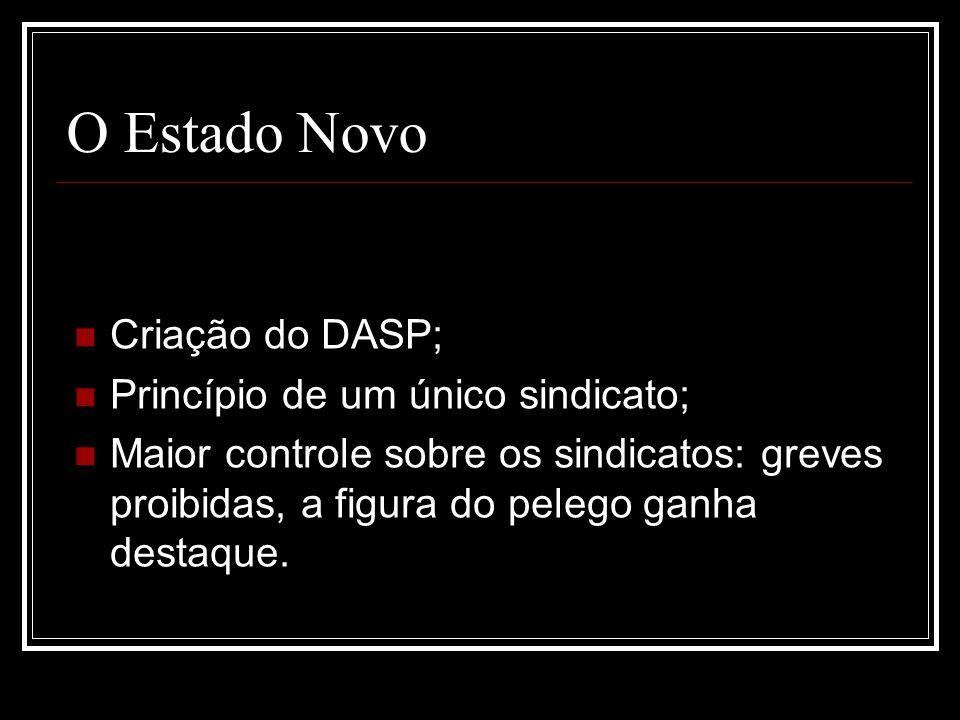 O Estado Novo Criação do DASP; Princípio de um único sindicato; Maior controle sobre os sindicatos: greves proibidas, a figura do pelego ganha destaqu