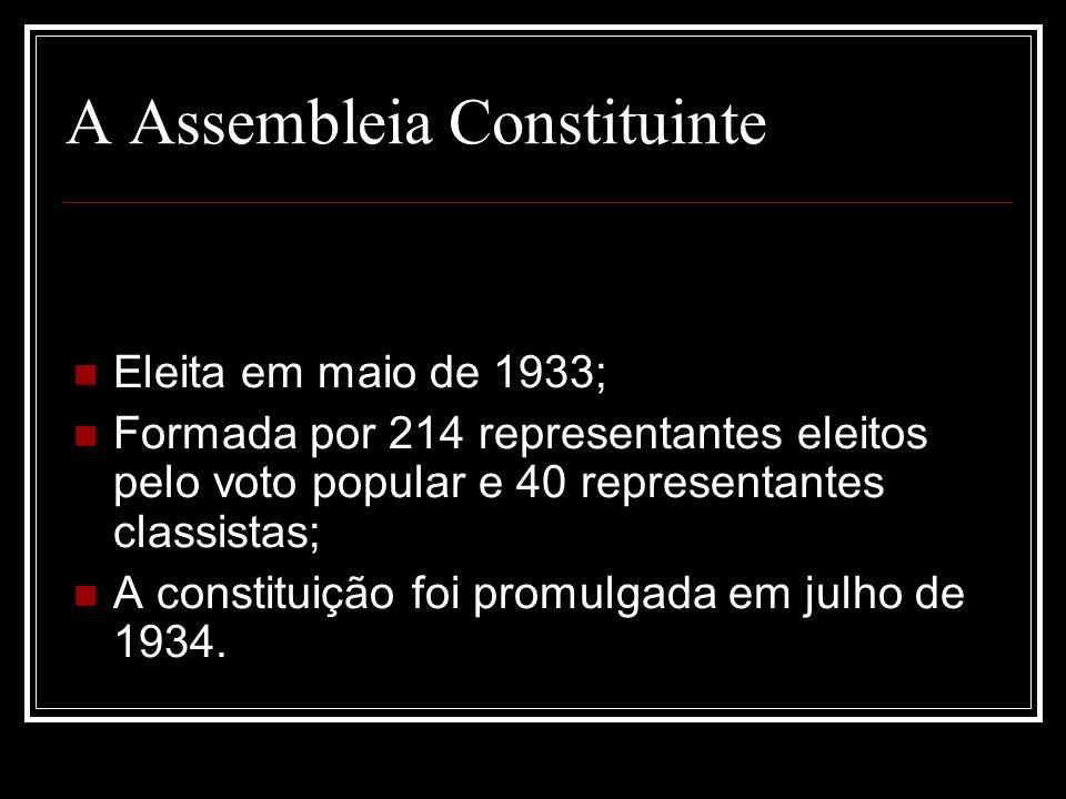A Assembleia Constituinte Eleita em maio de 1933; Formada por 214 representantes eleitos pelo voto popular e 40 representantes classistas; A constitui