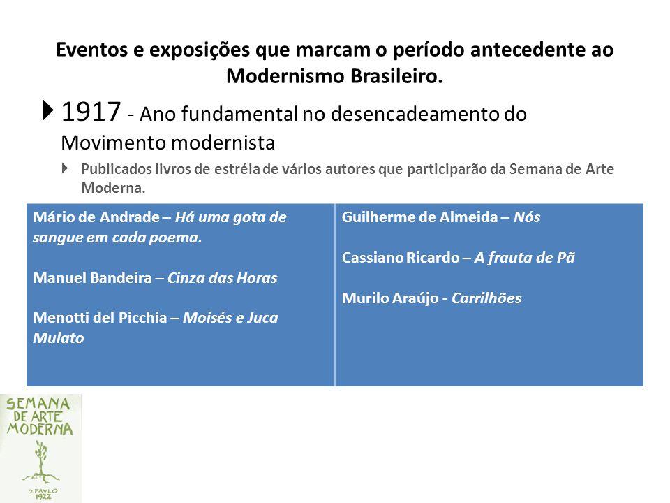 Eventos e exposições que marcam o período antecedente ao Modernismo Brasileiro. 1917 - Ano fundamental no desencadeamento do Movimento modernista Publ