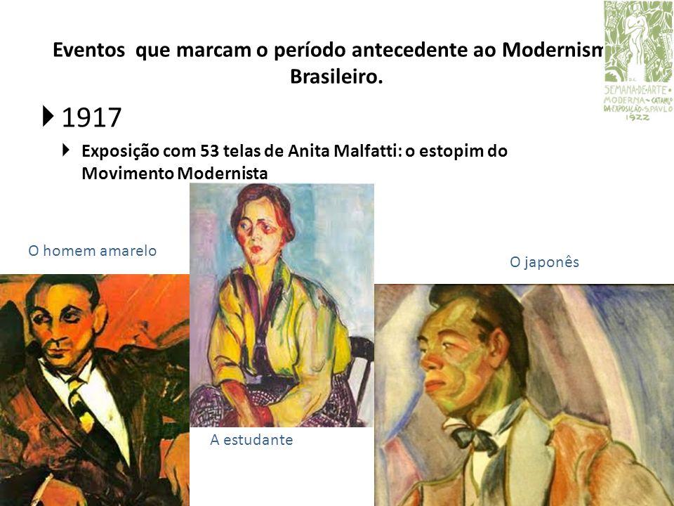 Eventos que marcam o período antecedente ao Modernismo Brasileiro. 1917 Exposição com 53 telas de Anita Malfatti: o estopim do Movimento Modernista O
