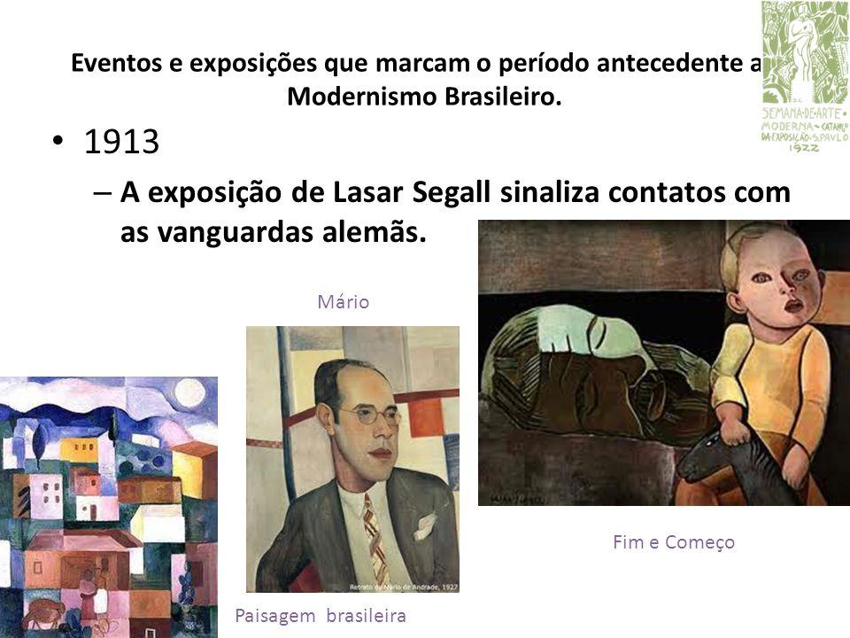 Eventos e exposições que marcam o período antecedente ao Modernismo Brasileiro. 1913 – A exposição de Lasar Segall sinaliza contatos com as vanguardas