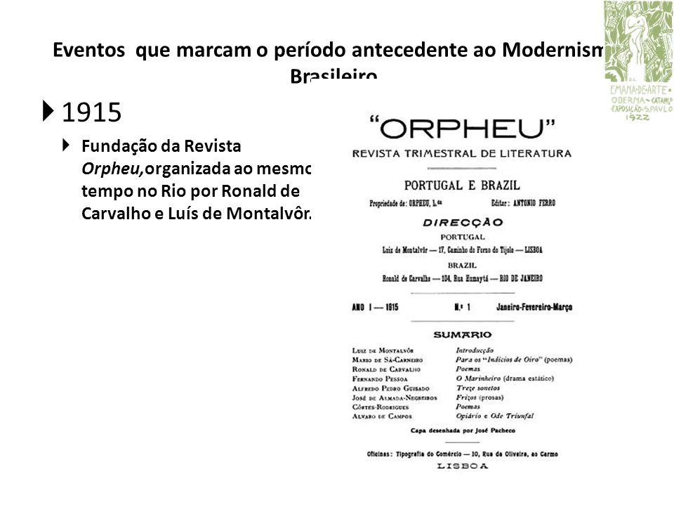 Eventos que marcam o período antecedente ao Modernismo Brasileiro. 1915 Fundação da Revista Orpheu,organizada ao mesmo tempo no Rio por Ronald de Carv