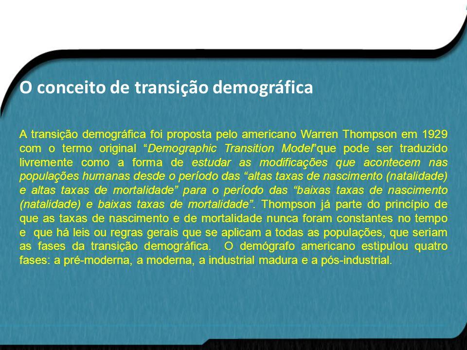 Transição Demográfica A idéia principal desta teoria do ano de 1929 é que todo país em algum momento de sua história chegaria ao equilíbrio populacion
