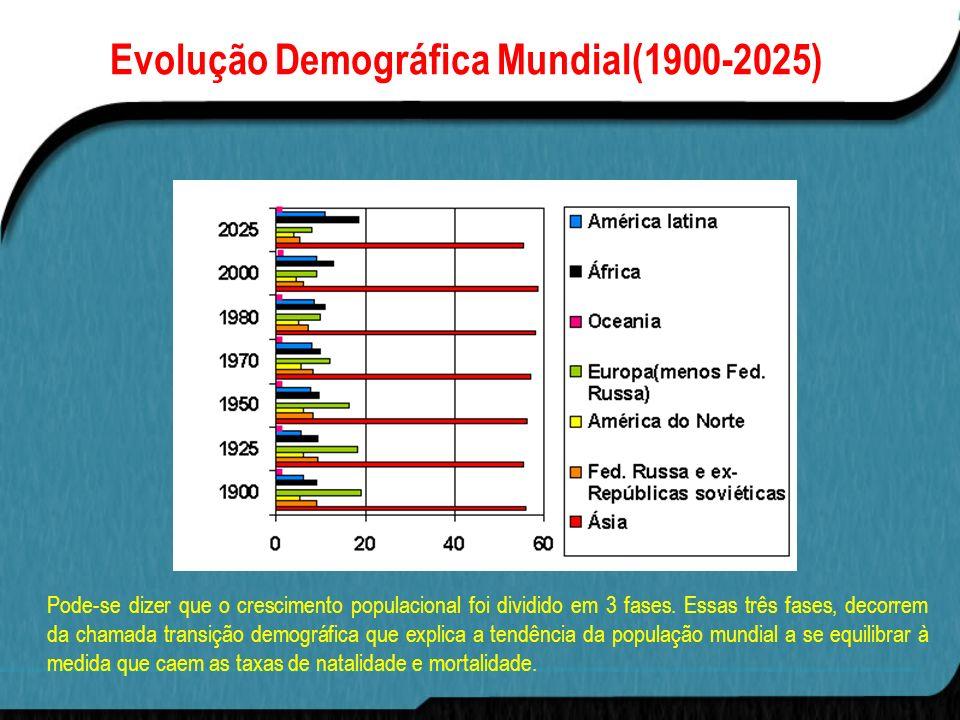CRESCIMENTO POPULACIONAL As estatísticas mostram que a população mundial tem crescido de modo contínuo ao longo do tempo, porém com intensidades e pro
