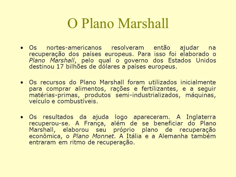 O Plano Marshall Os nortes-americanos resolveram então ajudar na recuperação dos países europeus. Para isso foi elaborado o Plano Marshall, pelo qual