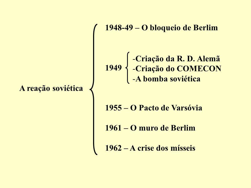 A reação soviética 1948-49 – O bloqueio de Berlim 1949 1955 – O Pacto de Varsóvia 1961 – O muro de Berlim 1962 – A crise dos mísseis -Criação da R. D.