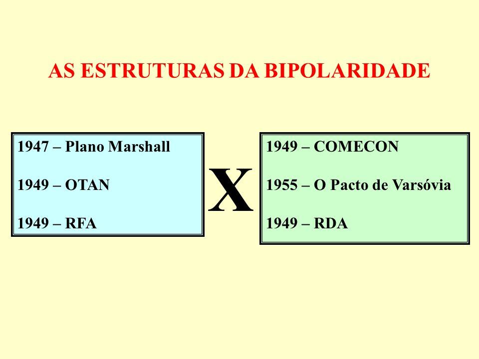 AS ESTRUTURAS DA BIPOLARIDADE 1947 – Plano Marshall 1949 – OTAN 1949 – RFA 1949 – COMECON 1955 – O Pacto de Varsóvia 1949 – RDA X