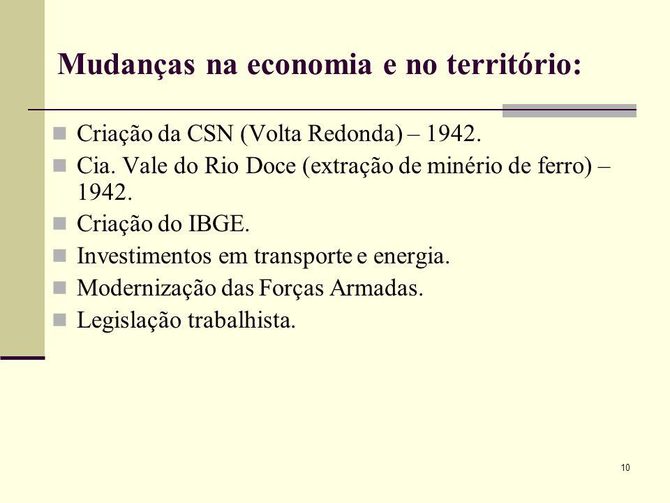 Mudanças na economia e no território: Criação da CSN (Volta Redonda) – 1942. Cia. Vale do Rio Doce (extração de minério de ferro) – 1942. Criação do I