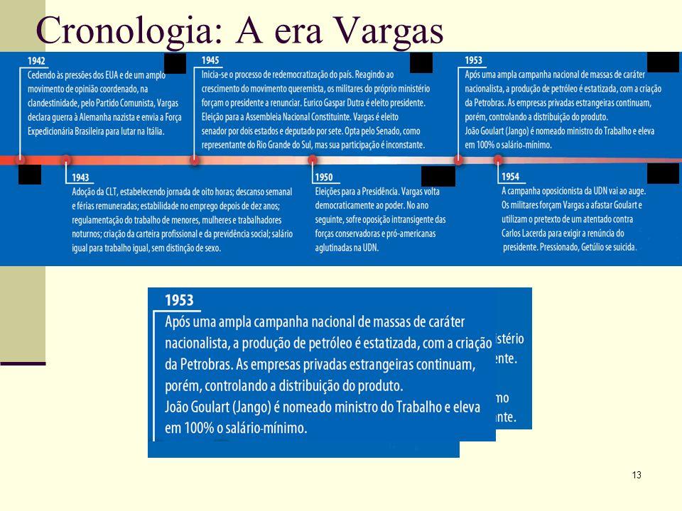 Cronologia: A era Vargas 7 8 9 10 11 12 13