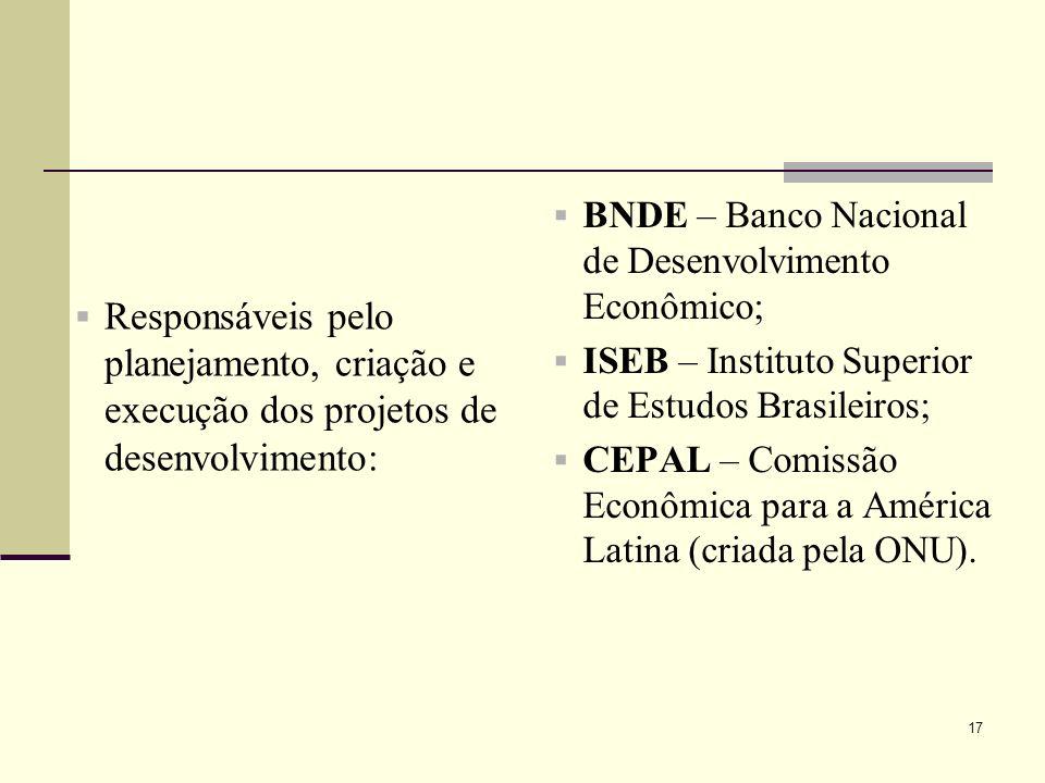 Responsáveis pelo planejamento, criação e execução dos projetos de desenvolvimento: BNDE – Banco Nacional de Desenvolvimento Econômico; ISEB – Institu