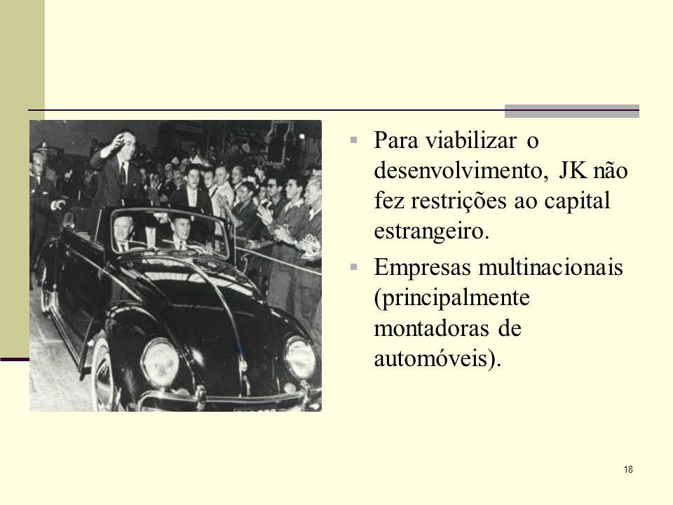 Para viabilizar o desenvolvimento, JK não fez restrições ao capital estrangeiro. Empresas multinacionais (principalmente montadoras de automóveis). 18