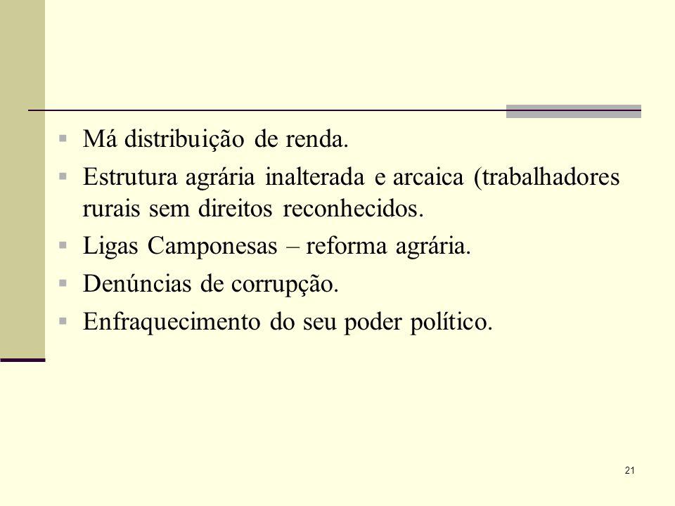 Má distribuição de renda. Estrutura agrária inalterada e arcaica (trabalhadores rurais sem direitos reconhecidos. Ligas Camponesas – reforma agrária.