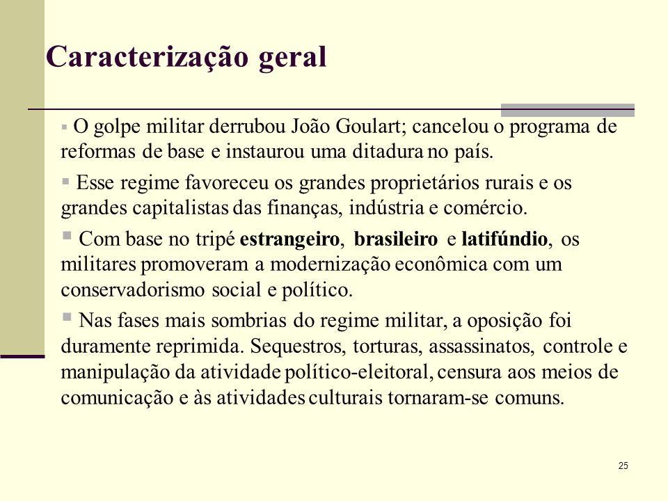 O golpe militar derrubou João Goulart; cancelou o programa de reformas de base e instaurou uma ditadura no país. Esse regime favoreceu os grandes prop