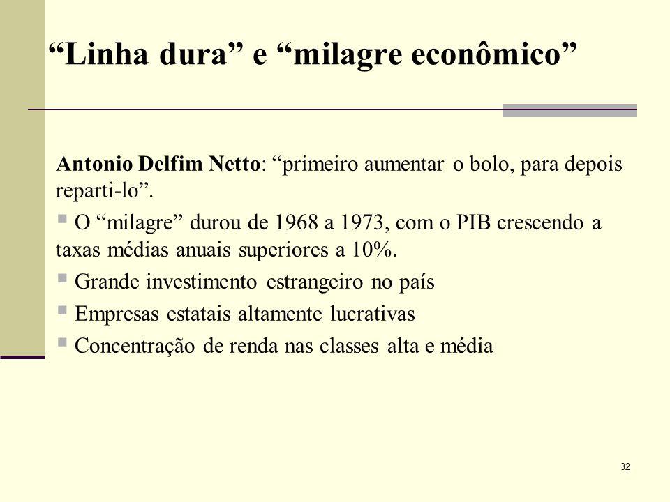 Linha dura e milagre econômico Antonio Delfim Netto: primeiro aumentar o bolo, para depois reparti-lo. O milagre durou de 1968 a 1973, com o PIB cresc