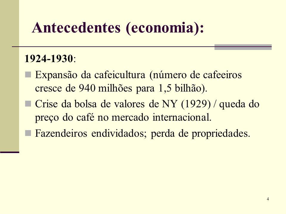Antecedentes (economia): 1924-1930: Expansão da cafeicultura (número de cafeeiros cresce de 940 milhões para 1,5 bilhão). Crise da bolsa de valores de