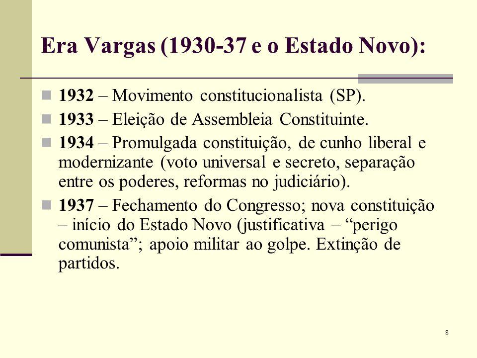 Era Vargas (1930-37 e o Estado Novo): 1932 – Movimento constitucionalista (SP). 1933 – Eleição de Assembleia Constituinte. 1934 – Promulgada constitui