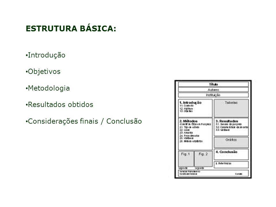 ESTRUTURA BÁSICA: Introdução Objetivos Metodologia Resultados obtidos Considerações finais / Conclusão