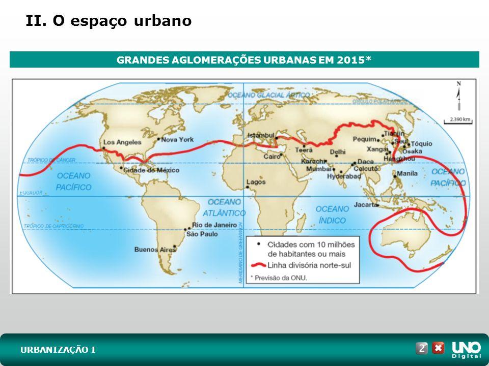 II. O espaço urbano URBANIZAÇÃO I GRANDES AGLOMERAÇÕES URBANAS EM 2015*