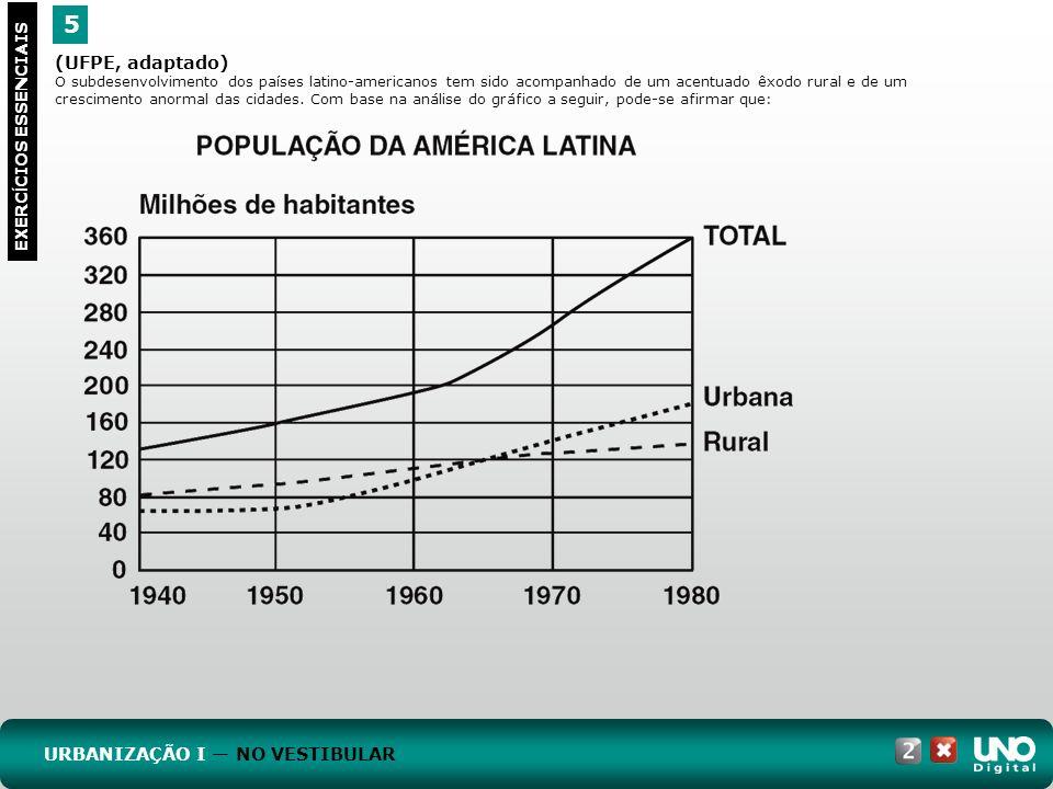 5 EXERC Í CIOS ESSENCIAIS (UFPE, adaptado) O subdesenvolvimento dos países latino-americanos tem sido acompanhado de um acentuado êxodo rural e de um