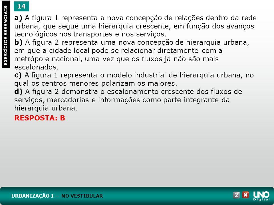 14 EXERC Í CIOS ESSENCIAIS RESPOSTA: B a) A figura 1 representa a nova concepção de relações dentro da rede urbana, que segue uma hierarquia crescente