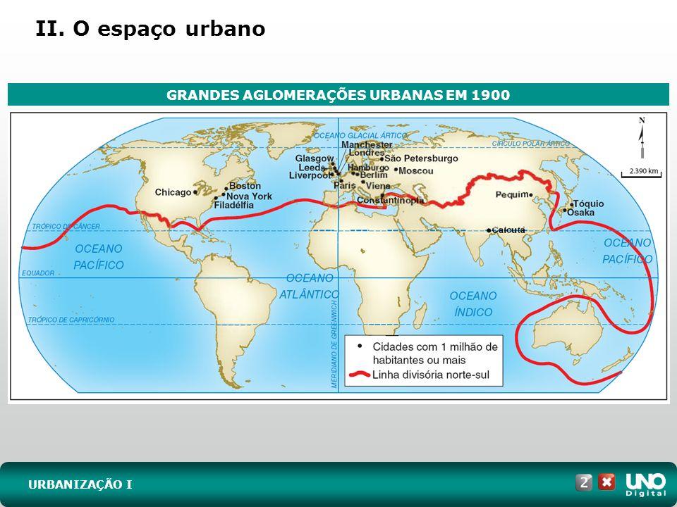 II. O espaço urbano URBANIZAÇÃO I GRANDES AGLOMERAÇÕES URBANAS EM 1900
