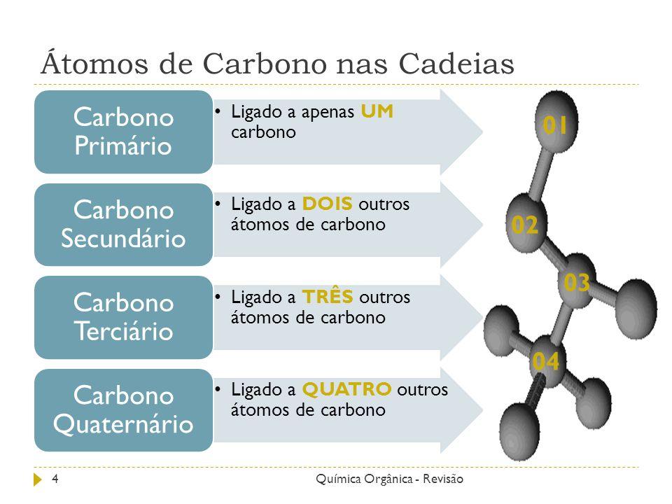Átomos de Carbono nas Cadeias Ligado a apenas UM carbono Carbono Primário Ligado a DOIS outros átomos de carbono Carbono Secundário Ligado a TRÊS outr