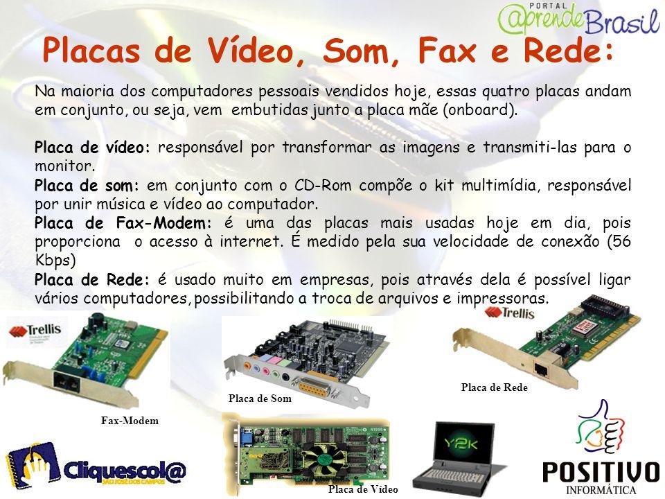 Placas de Vídeo, Som, Fax e Rede: Fax-Modem Placa de Vídeo Placa de Som Placa de Rede Na maioria dos computadores pessoais vendidos hoje, essas quatro