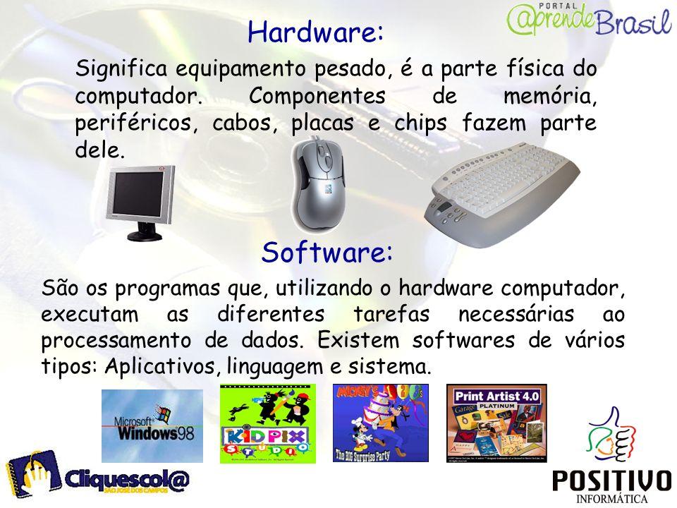 Hardware: Software: Significa equipamento pesado, é a parte física do computador. Componentes de memória, periféricos, cabos, placas e chips fazem par