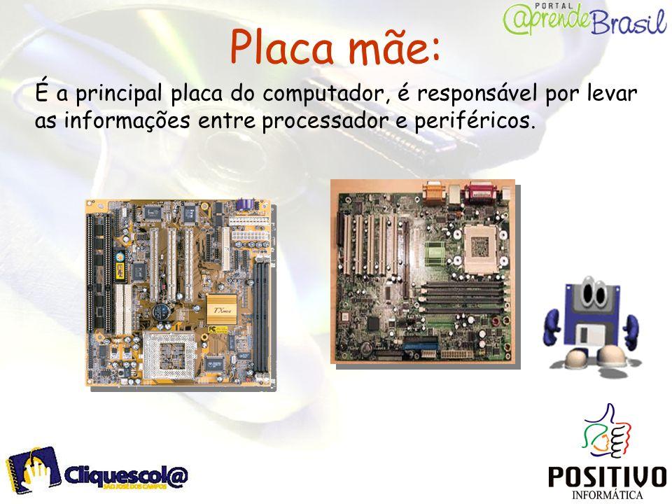 Placa mãe: É a principal placa do computador, é responsável por levar as informações entre processador e periféricos.