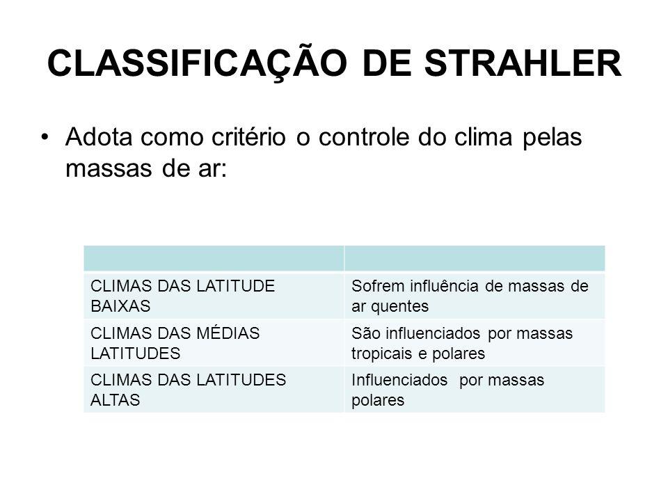 CLASSIFICAÇÃO DE STRAHLER Adota como critério o controle do clima pelas massas de ar: CLIMAS DAS LATITUDE BAIXAS Sofrem influência de massas de ar que