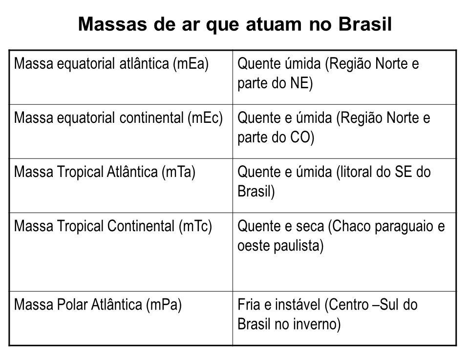 Massas de ar que atuam no Brasil Massa equatorial atlântica (mEa)Quente úmida (Região Norte e parte do NE) Massa equatorial continental (mEc)Quente e