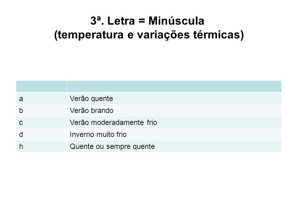 3ª. Letra = Minúscula (temperatura e variações térmicas) aVerão quente bVerão brando cVerão moderadamente frio dInverno muito frio hQuente ou sempre q