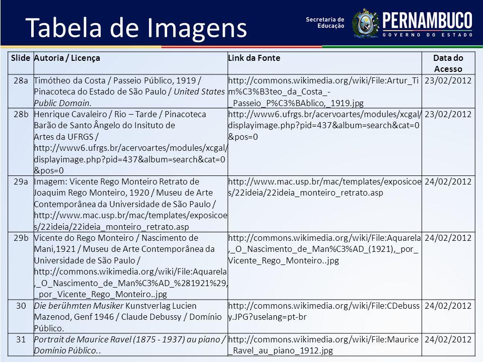 SlideAutoria / LicençaLink da FonteData do Acesso 28aTimótheo da Costa / Passeio Público, 1919 / Pinacoteca do Estado de São Paulo / United States Pub