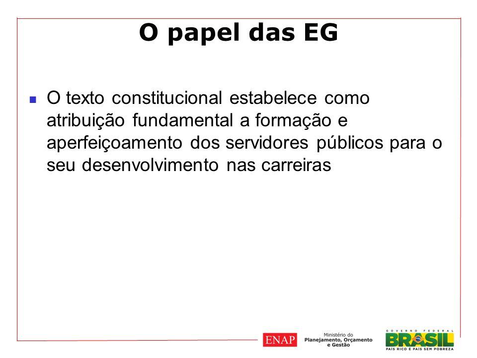 O papel das EG O texto constitucional estabelece como atribuição fundamental a formação e aperfeiçoamento dos servidores públicos para o seu desenvolvimento nas carreiras