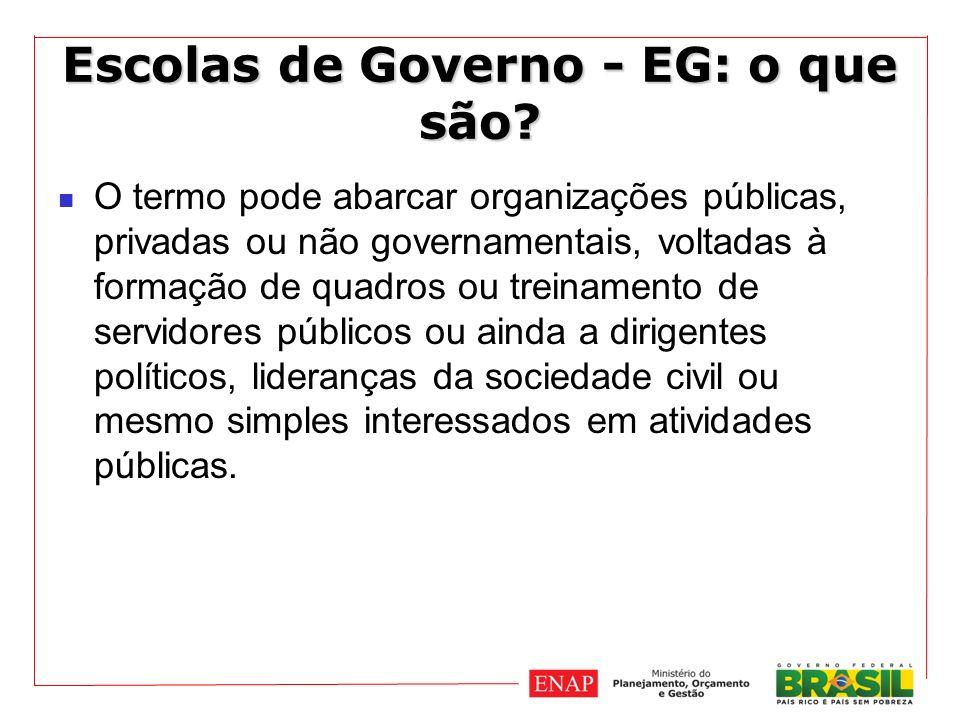 Escolas de Governo - EG: o que são.