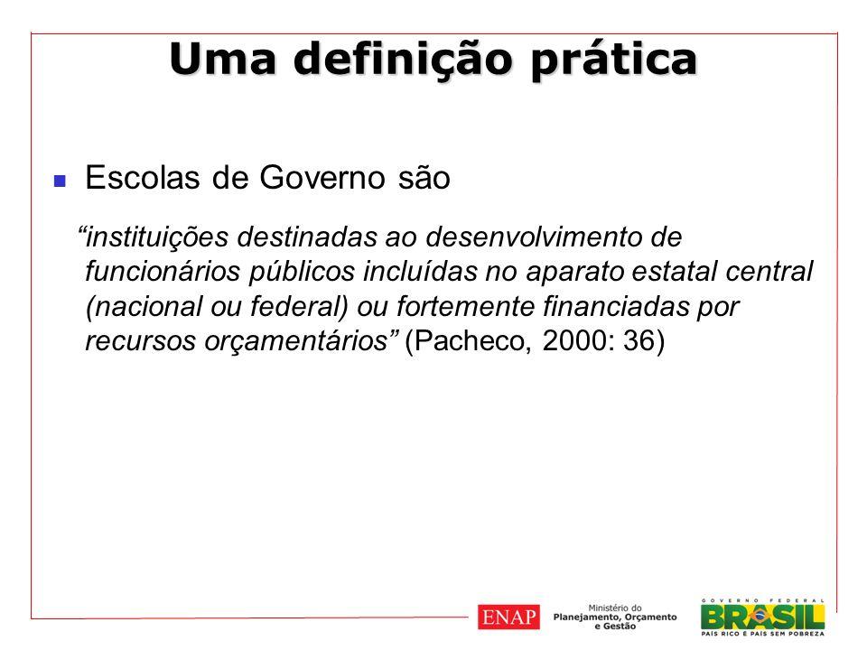 Uma definição prática Escolas de Governo são instituições destinadas ao desenvolvimento de funcionários públicos incluídas no aparato estatal central (nacional ou federal) ou fortemente financiadas por recursos orçamentários (Pacheco, 2000: 36)