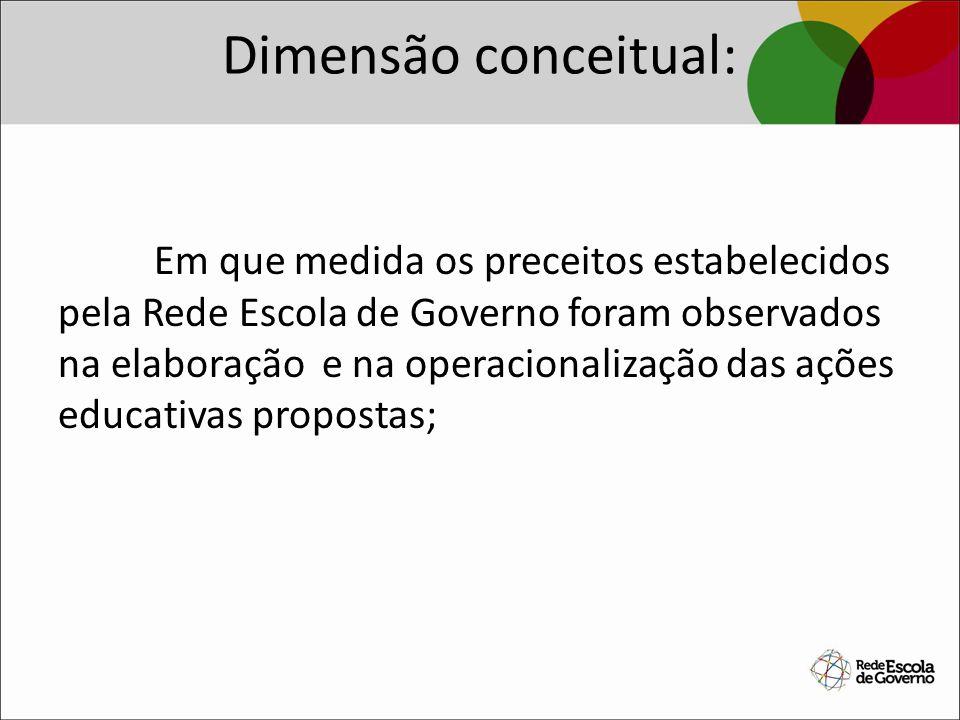 Dimensão conceitual: Em que medida os preceitos estabelecidos pela Rede Escola de Governo foram observados na elaboração e na operacionalização das aç