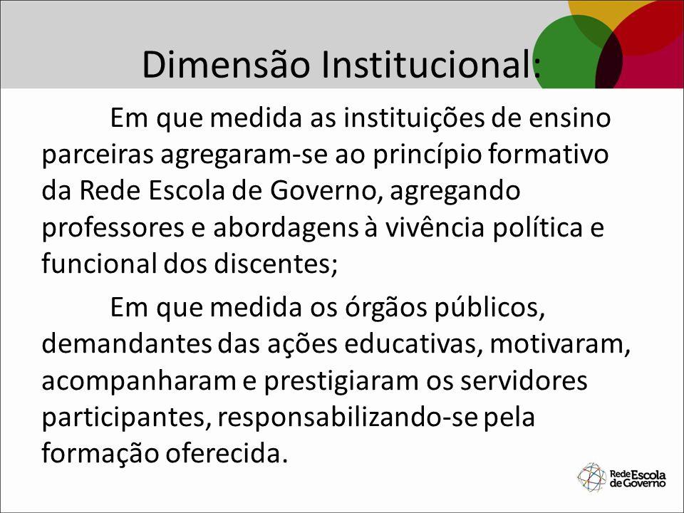 Dimensão Institucional: Em que medida as instituições de ensino parceiras agregaram-se ao princípio formativo da Rede Escola de Governo, agregando pro