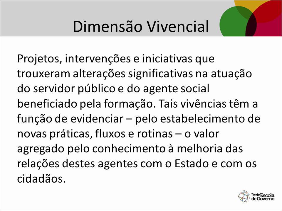 Dimensão Vivencial Projetos, intervenções e iniciativas que trouxeram alterações significativas na atuação do servidor público e do agente social bene