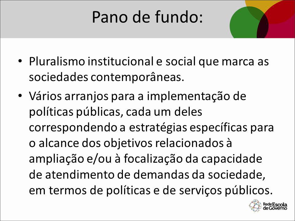 Pano de fundo: Pluralismo institucional e social que marca as sociedades contemporâneas. Vários arranjos para a implementação de políticas públicas, c