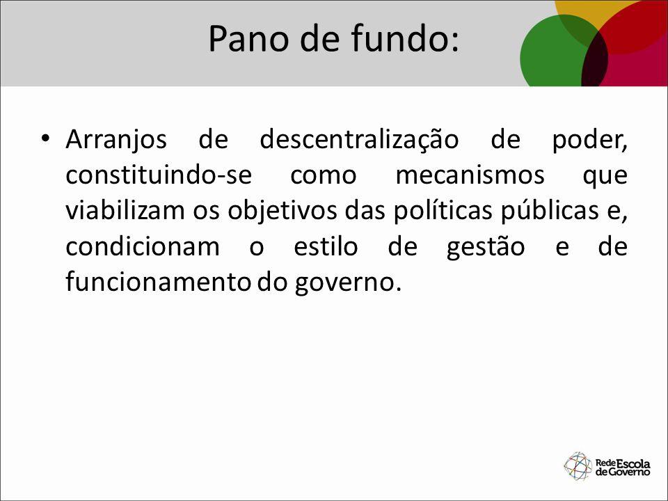 Pano de fundo: Arranjos de descentralização de poder, constituindo-se como mecanismos que viabilizam os objetivos das políticas públicas e, condiciona