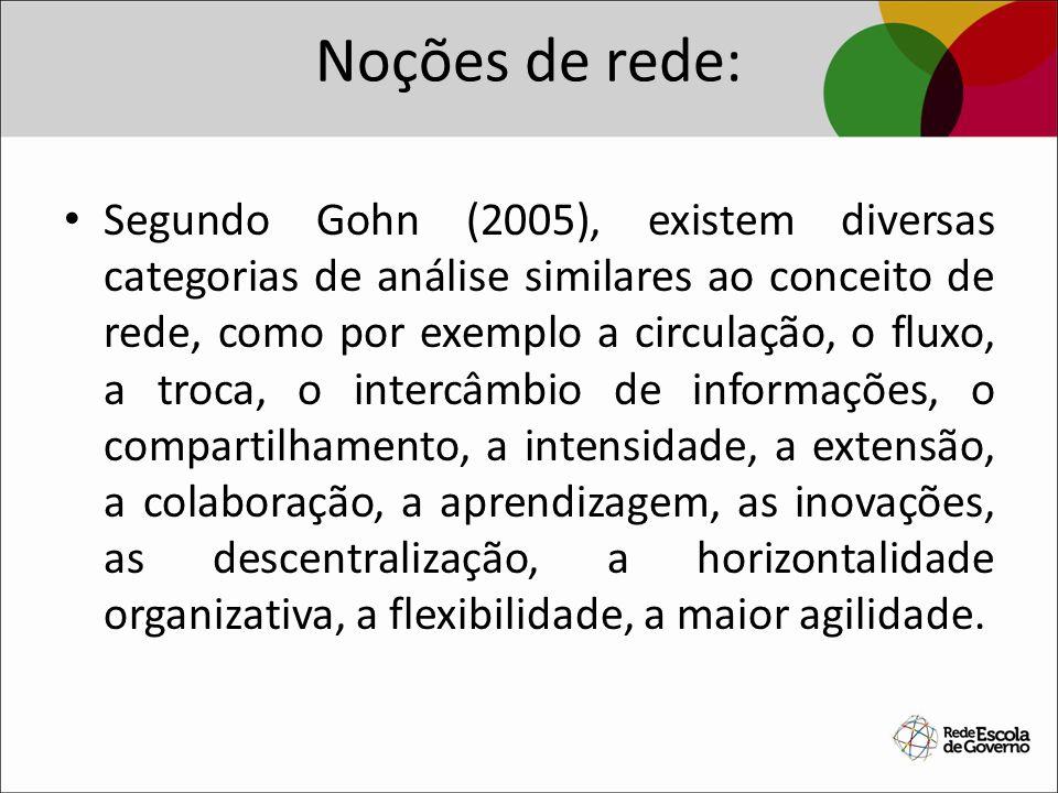 Noções de rede: Segundo Gohn (2005), existem diversas categorias de análise similares ao conceito de rede, como por exemplo a circulação, o fluxo, a t