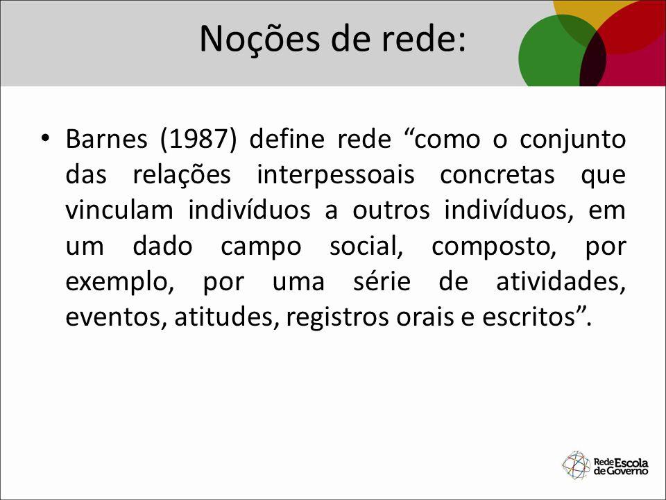 Noções de rede: Barnes (1987) define rede como o conjunto das relações interpessoais concretas que vinculam indivíduos a outros indivíduos, em um dado
