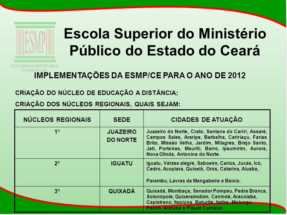 Escola Superior do Ministério Público do Estado do Ceará IMPLEMENTAÇÕES DA ESMP/CE PARA O ANO DE 2012 CRIAÇÃO DO NÚCLEO DE EDUCAÇÃO A DISTÂNCIA; CRIAÇ