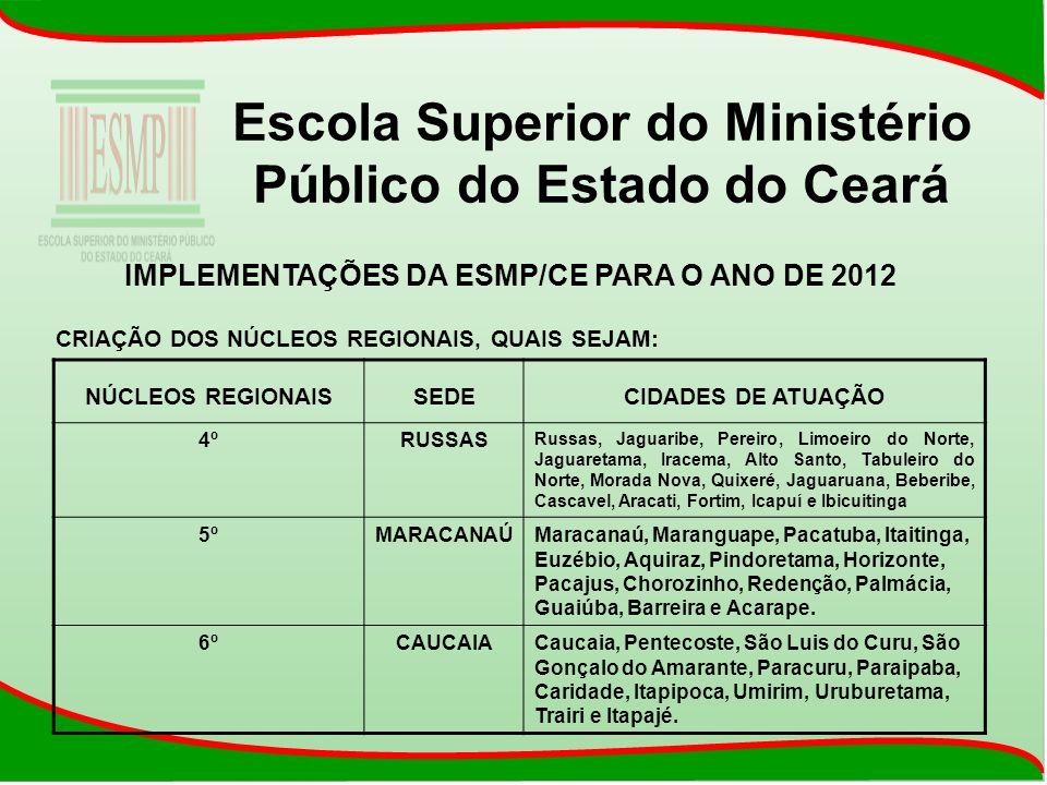 Escola Superior do Ministério Público do Estado do Ceará IMPLEMENTAÇÕES DA ESMP/CE PARA O ANO DE 2012 CRIAÇÃO DOS NÚCLEOS REGIONAIS, QUAIS SEJAM: NÚCL