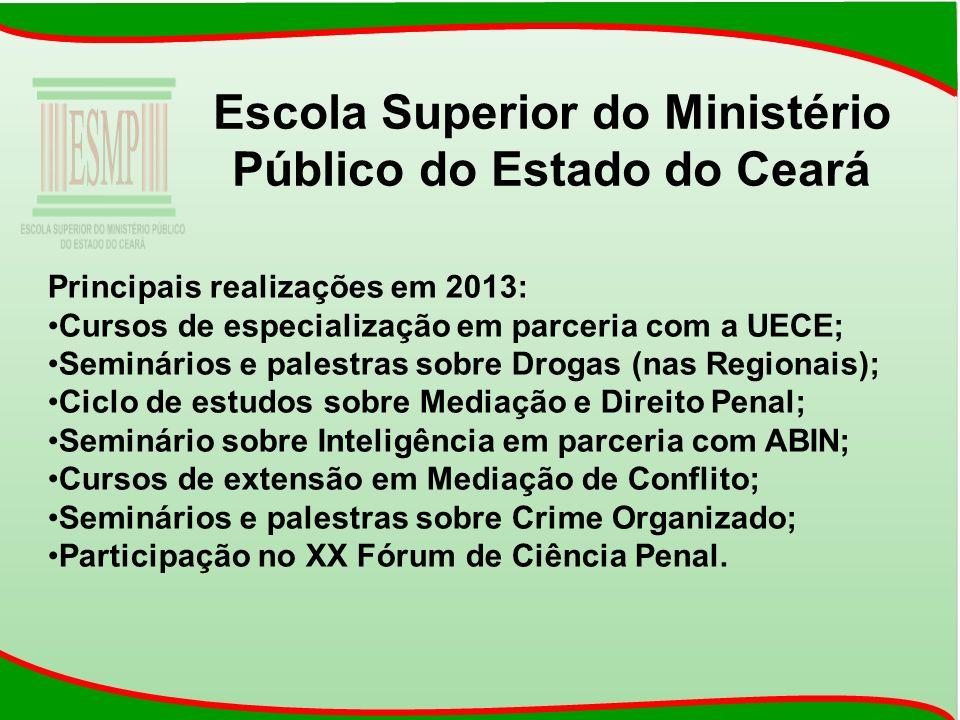 Escola Superior do Ministério Público do Estado do Ceará Principais realizações em 2013: Cursos de especialização em parceria com a UECE; Seminários e
