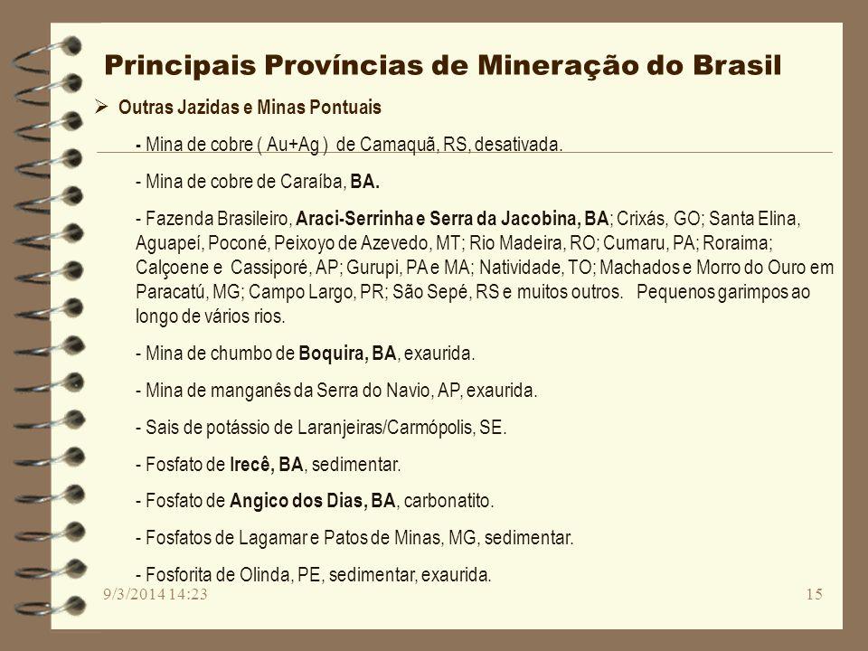 Principais Províncias de Mineração do Brasil Outras Jazidas e Minas Pontuais - Mina de cobre ( Au+Ag ) de Camaquã, RS, desativada. - Mina de cobre de