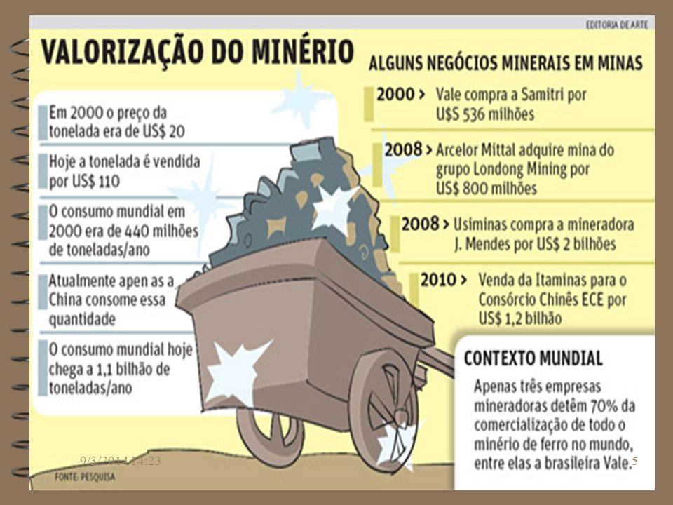 Principais Províncias de Mineração do Brasil Outras Jazidas e Minas Pontuais - Magnesita e talco - Magnesita e talco de Brumado, BA.