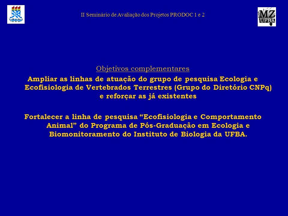 II Seminário de Avaliação dos Projetos PRODOC 1 e 2 Objetivos complementares Ampliar as linhas de atuação do grupo de pesquisa Ecologia e Ecofisiologi